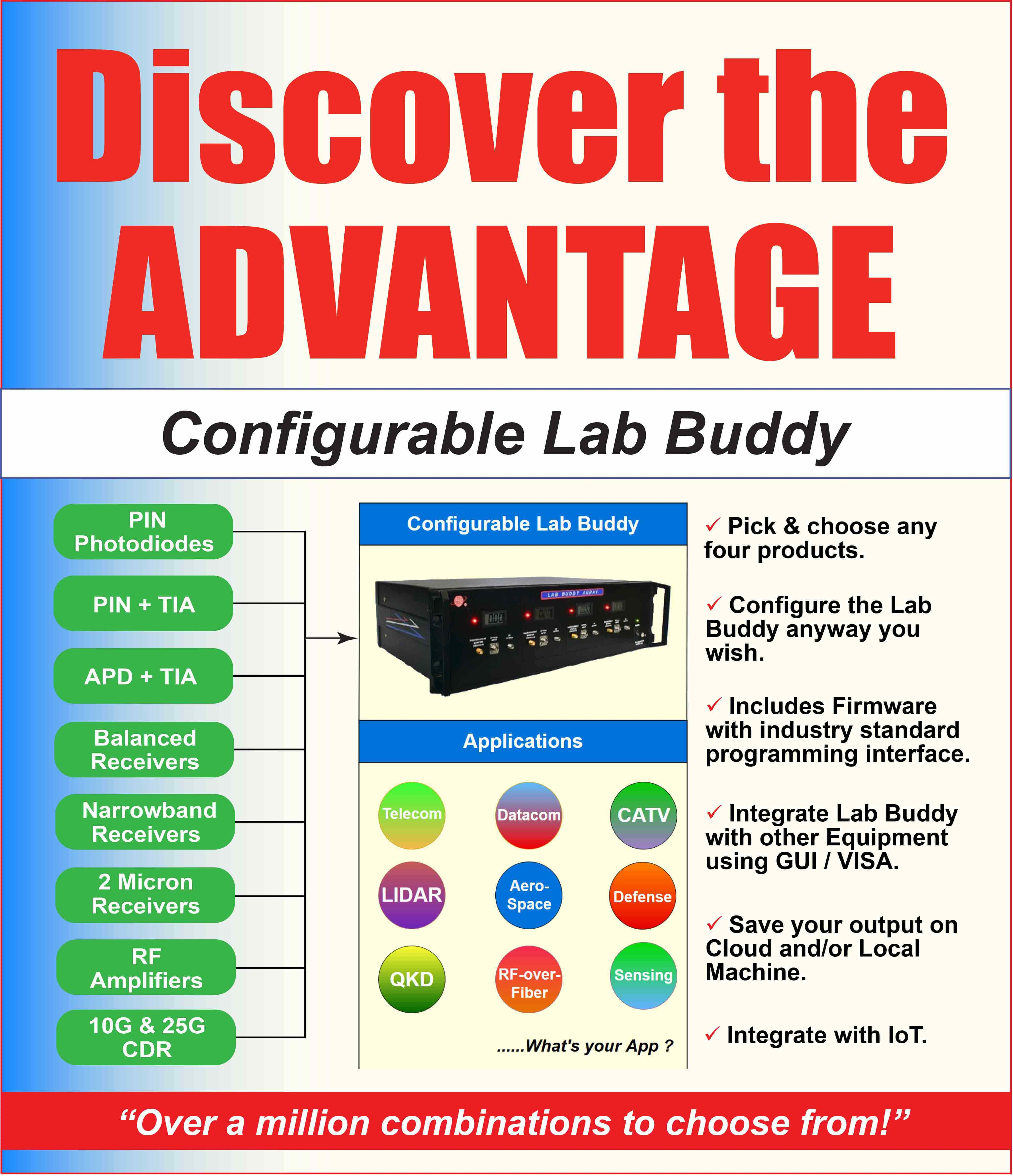 configurable lab buddy by discovery semiconductors